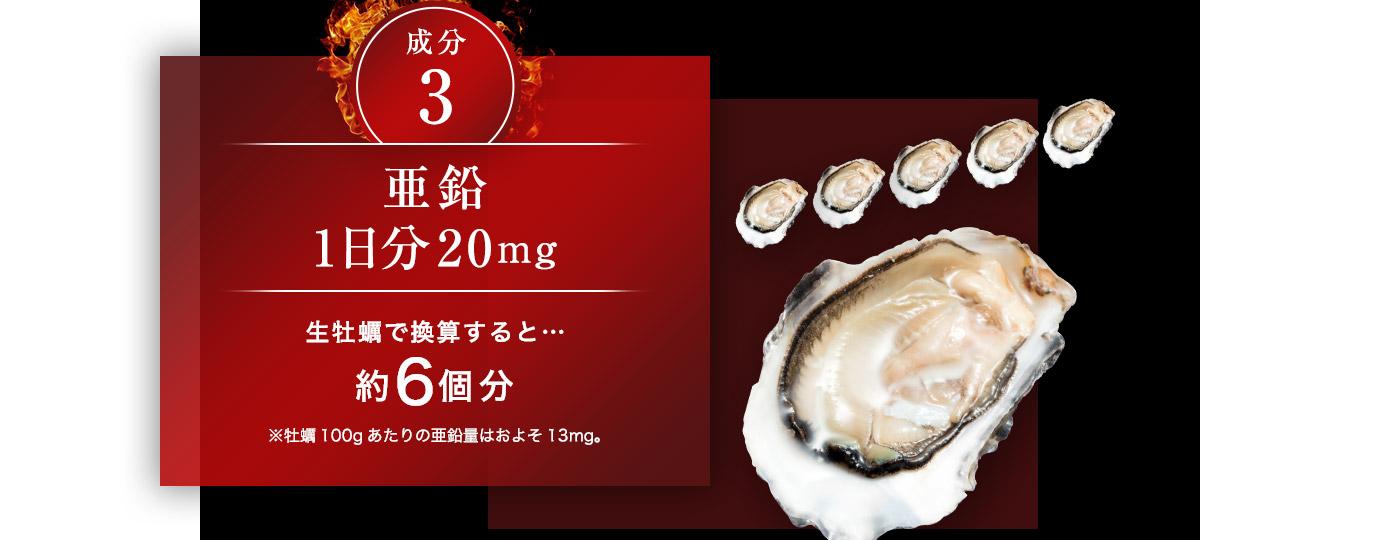 成分3 亜鉛1日分20mg生牡蠣で換算すると…約6個分※牡蠣100gあたりの亜鉛量はおよそ13mg。