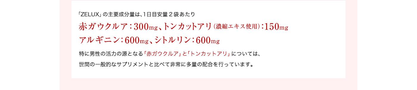 「ZELUX」の主要成分量は、1日目安量2袋あたり赤ガウクルア:300mg、トンカットアリ(濃縮エキス使用):150mg アルギニン:600mg、シトルリン:600mg特に男性の活力の源となる「赤ガウクルア」と「トンカットアリ」については、世間の一般的なサプリメントと比べて非常に多量の配合を行っています。